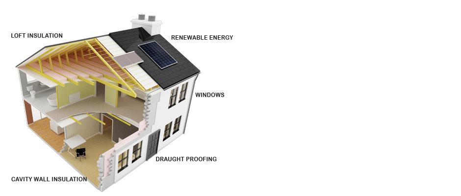 science loft insulation